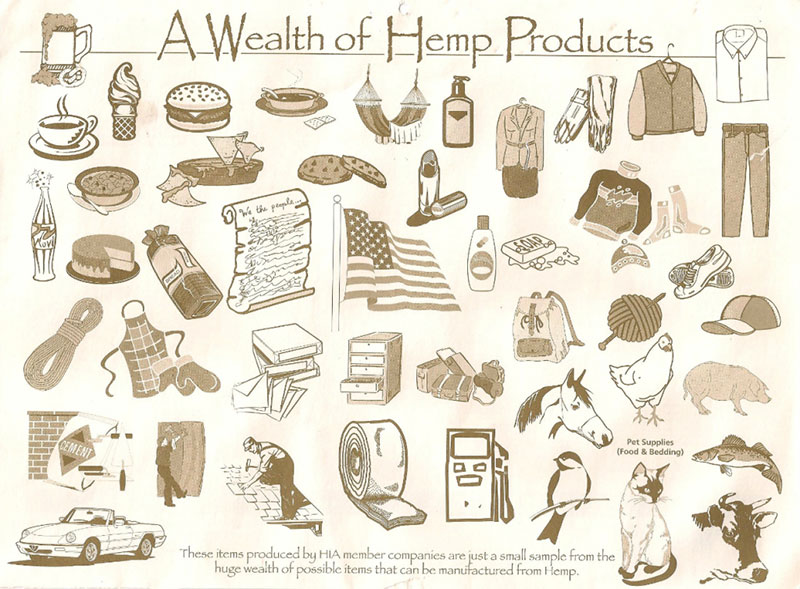 hemp uses Whats The Difference Between Hemp And Cannabis
