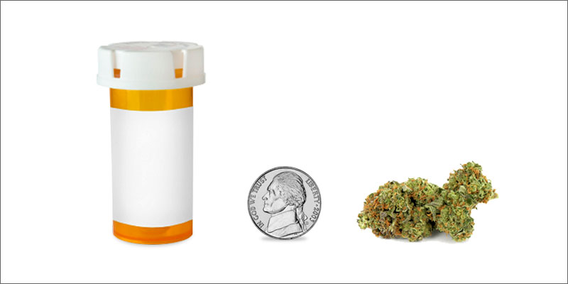pill bottle and coin grinder