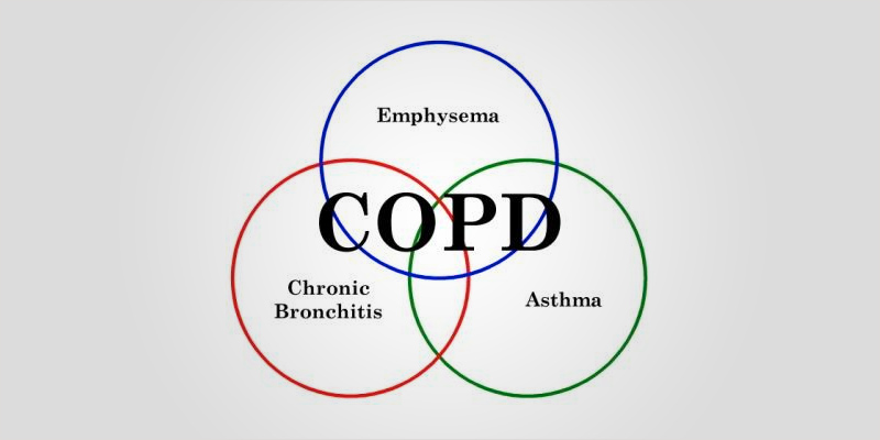 Healthy Lungs 2 2 Healthy Lungs #2: Marijuana And COPD