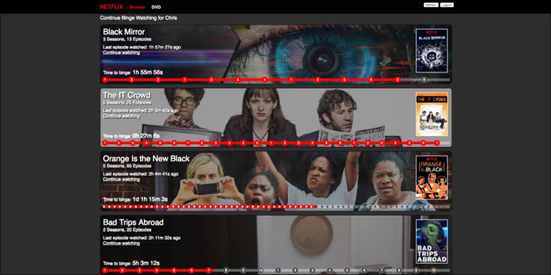 Netflix Invents A 2 Theres A New Binge Watching Mode For Hardcore Netflix Fans